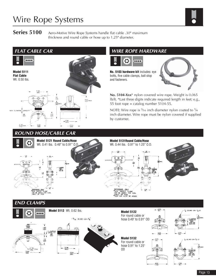 Aero-MotiveDirect.com: Products: Festoon Systems: Festoon-Cable Systems